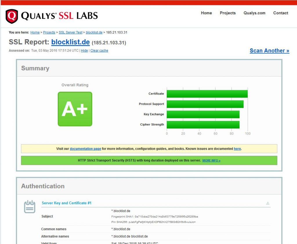 blocklist.de-ssllabs